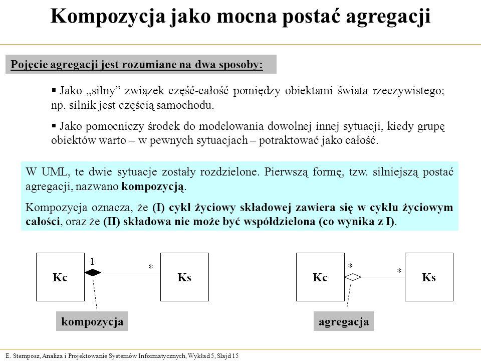 Kompozycja jako mocna postać agregacji