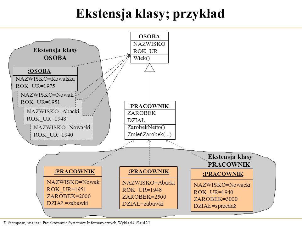 Ekstensja klasy; przykład