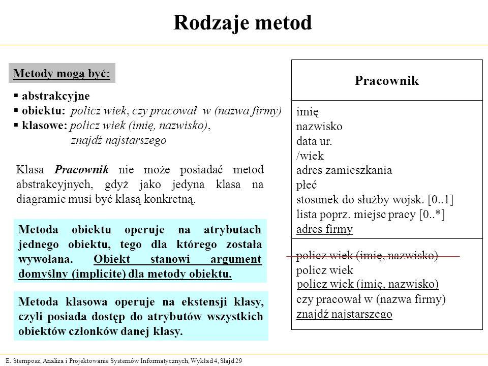 Rodzaje metod Pracownik imię nazwisko data ur. /wiek