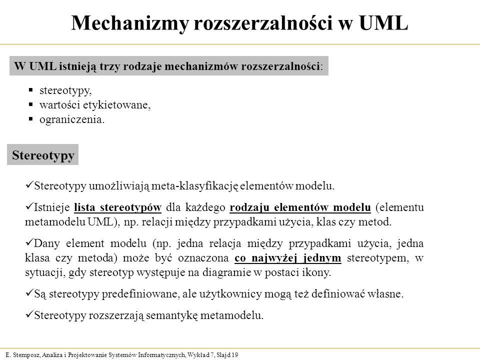 Mechanizmy rozszerzalności w UML