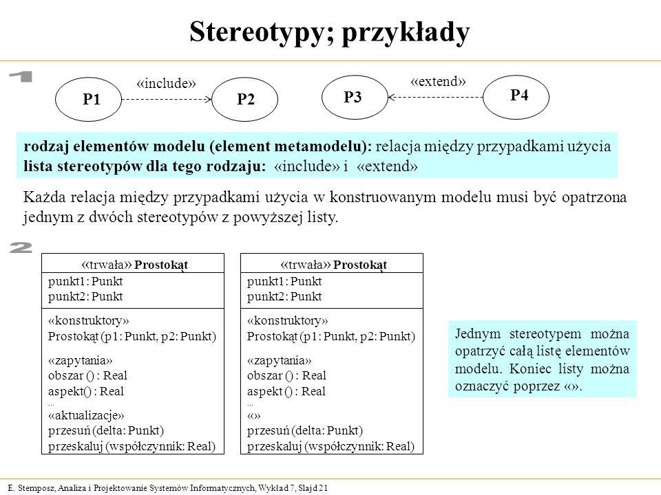 Stereotypy; przykłady