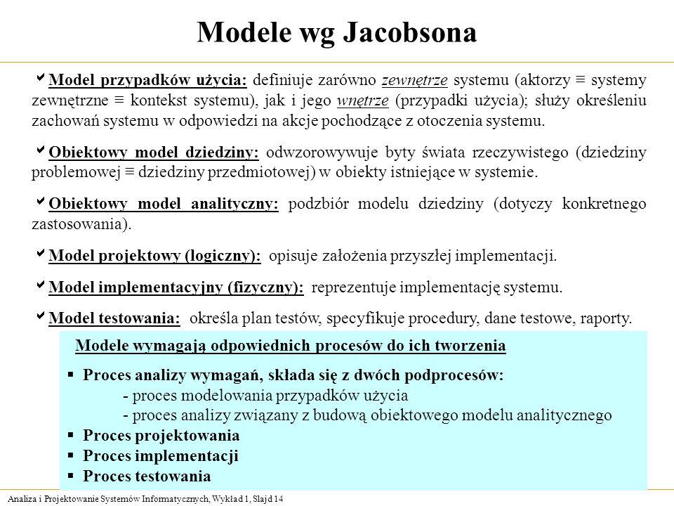 Modele wg Jacobsona