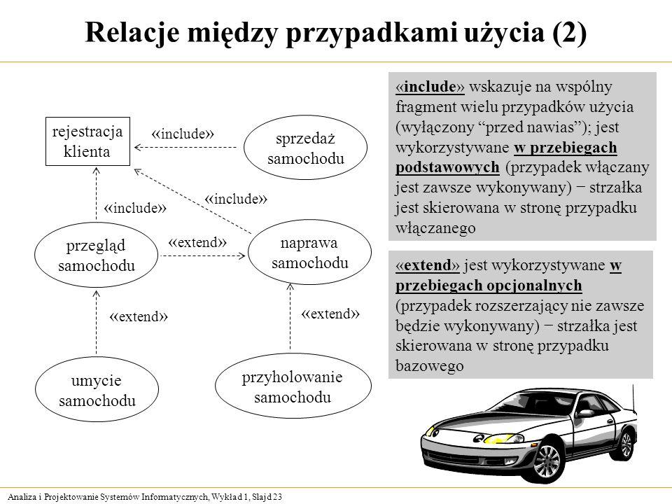 Relacje między przypadkami użycia (2)