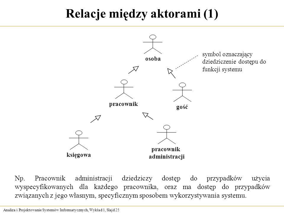 Relacje między aktorami (1)