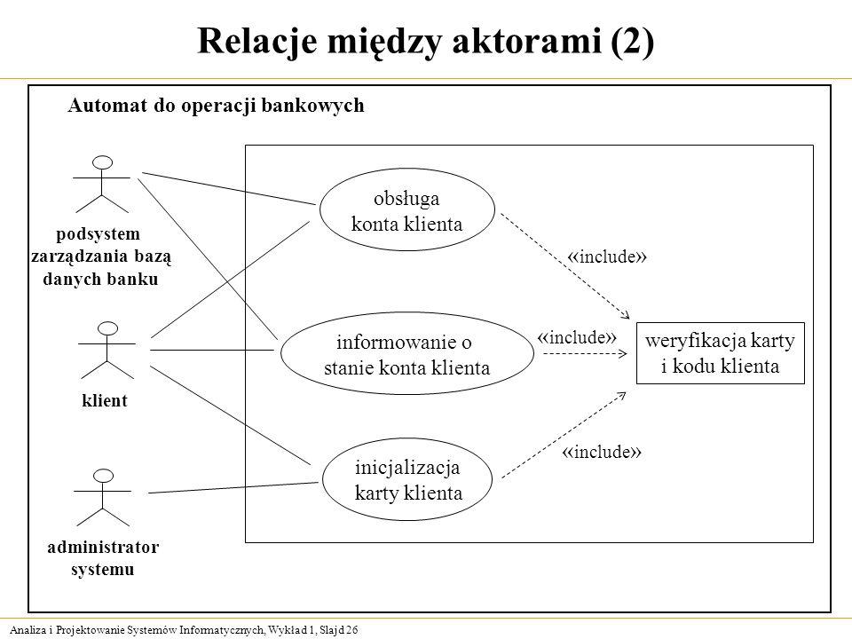 Relacje między aktorami (2)