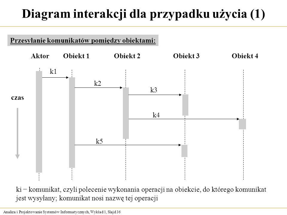 Diagram interakcji dla przypadku użycia (1)