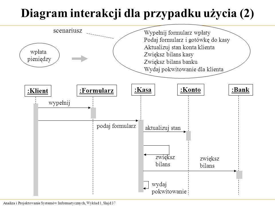 Diagram interakcji dla przypadku użycia (2)