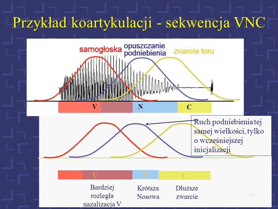 Przykład koartykulacji - sekwencja VNC