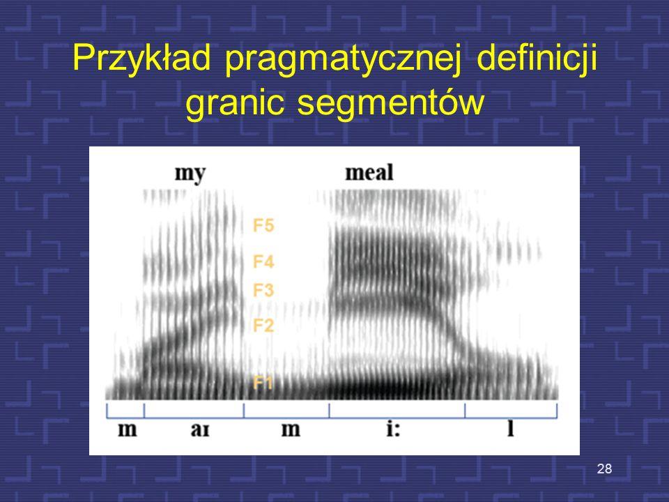 Przykład pragmatycznej definicji granic segmentów