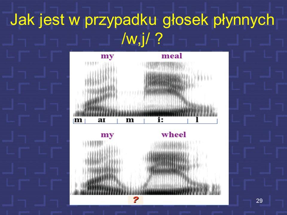 Jak jest w przypadku głosek płynnych /w,j/