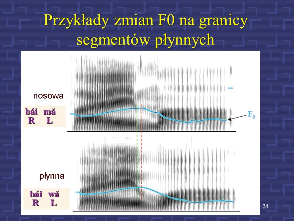 Przykłady zmian F0 na granicy segmentów płynnych