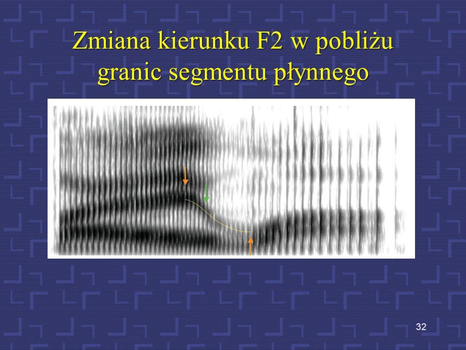 Zmiana kierunku F2 w pobliżu granic segmentu płynnego
