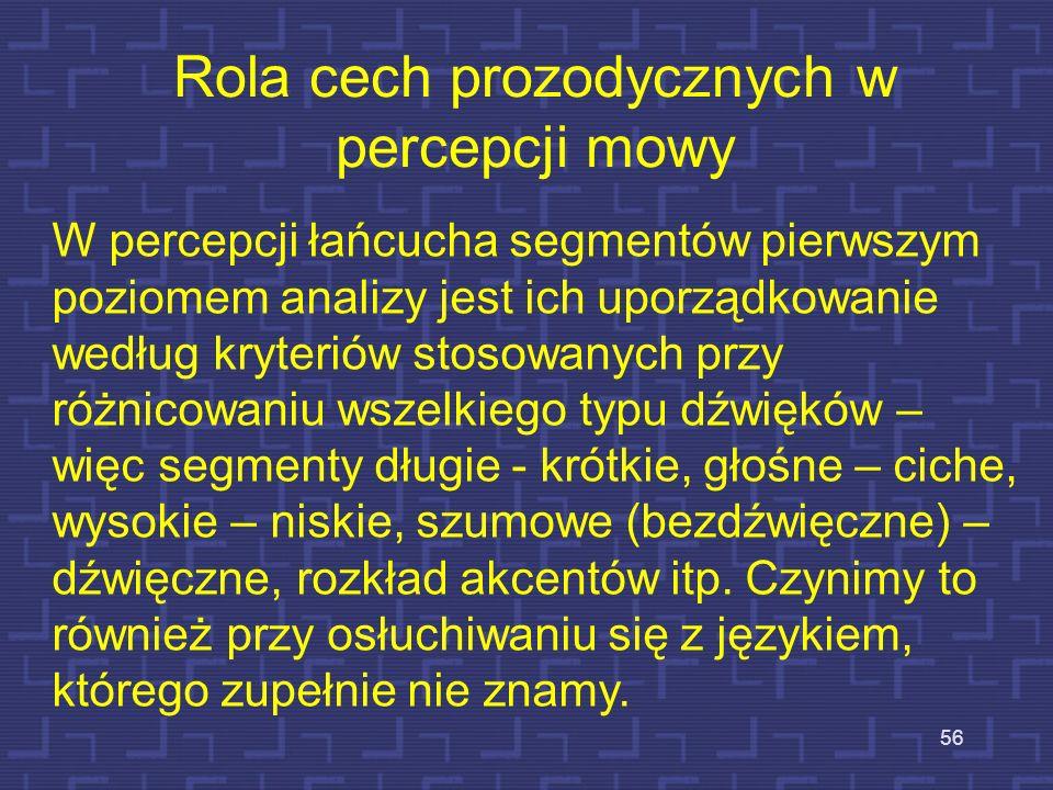 Rola cech prozodycznych w percepcji mowy