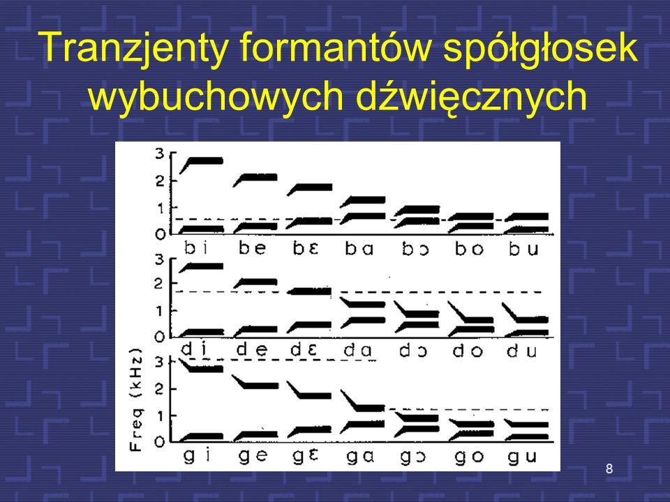 Tranzjenty formantów spółgłosek wybuchowych dźwięcznych