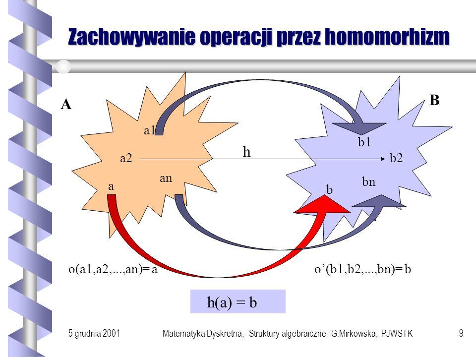 Zachowywanie operacji przez homomorhizm