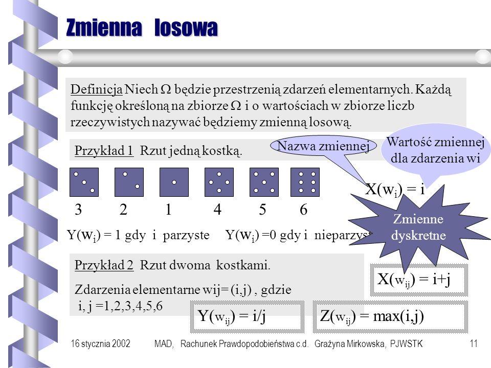 Zmienna losowa 3 2 1 4 5 6 X(wi) = i X(wij) = i+j Y(wij) = i/j