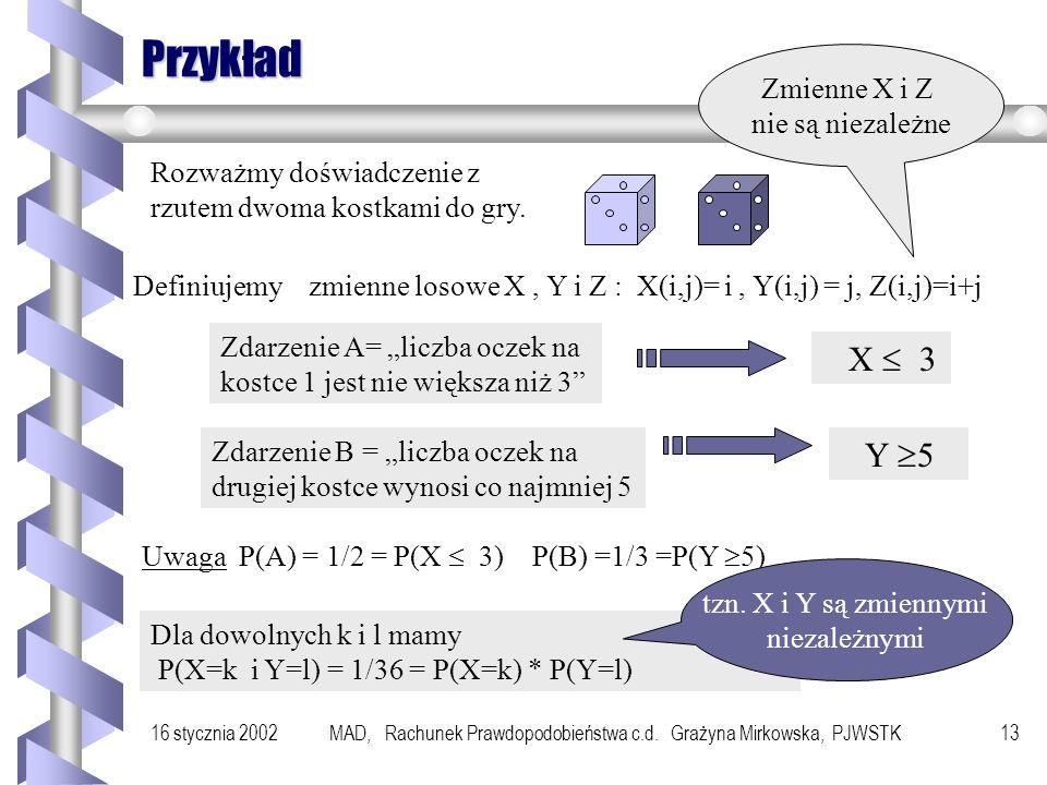 Przykład X  3 Y 5 Zmienne X i Z nie są niezależne