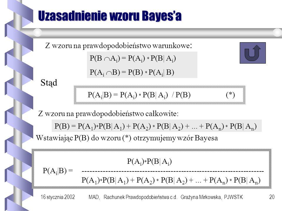 Uzasadnienie wzoru Bayes'a