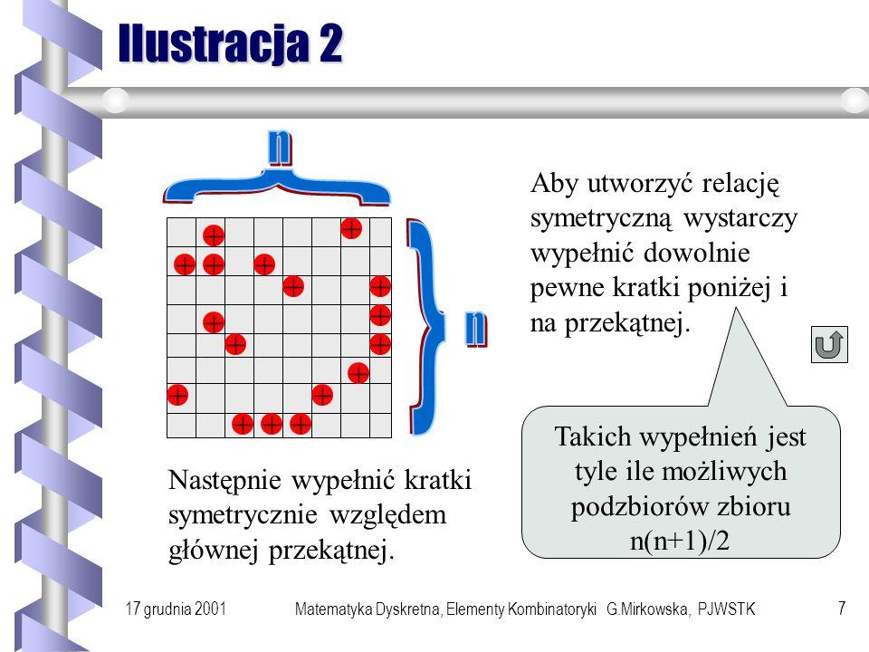 Ilustracja 2 { n + + + + + + + + +