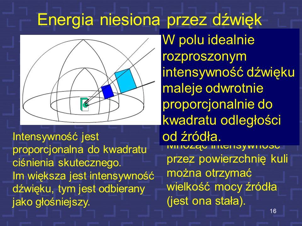 Energia niesiona przez dźwięk