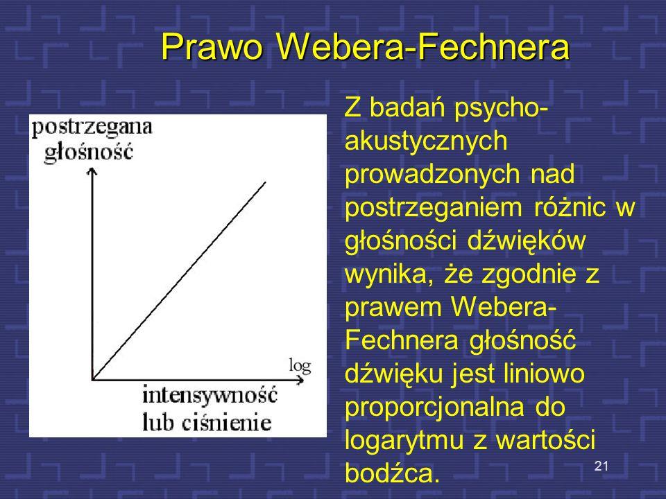 Prawo Webera-Fechnera
