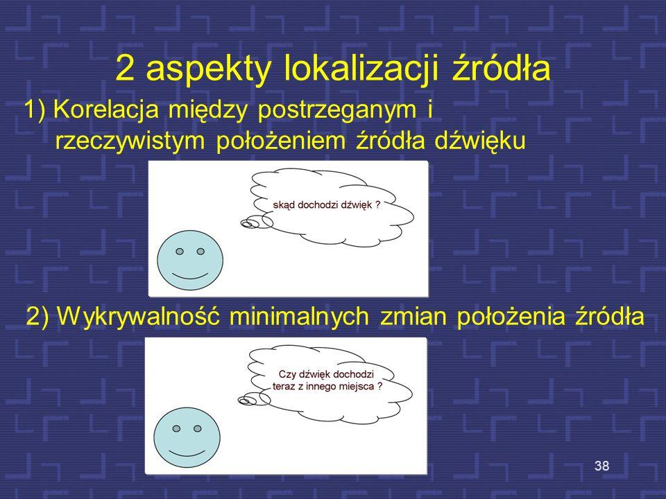 2 aspekty lokalizacji źródła