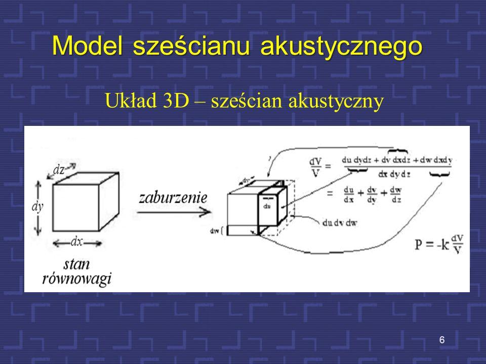 Model sześcianu akustycznego