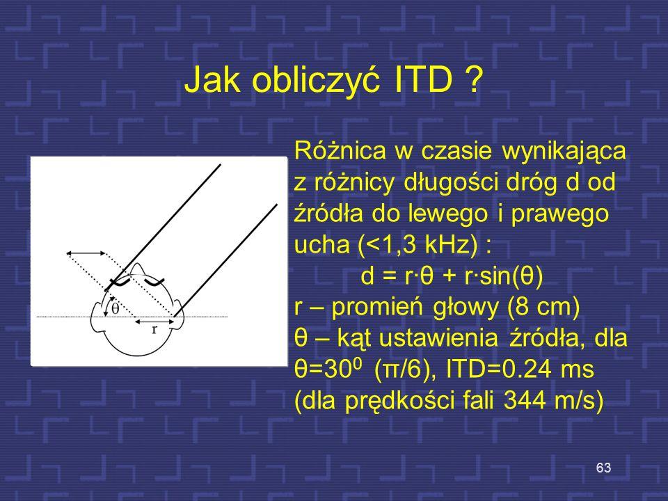 Jak obliczyć ITD