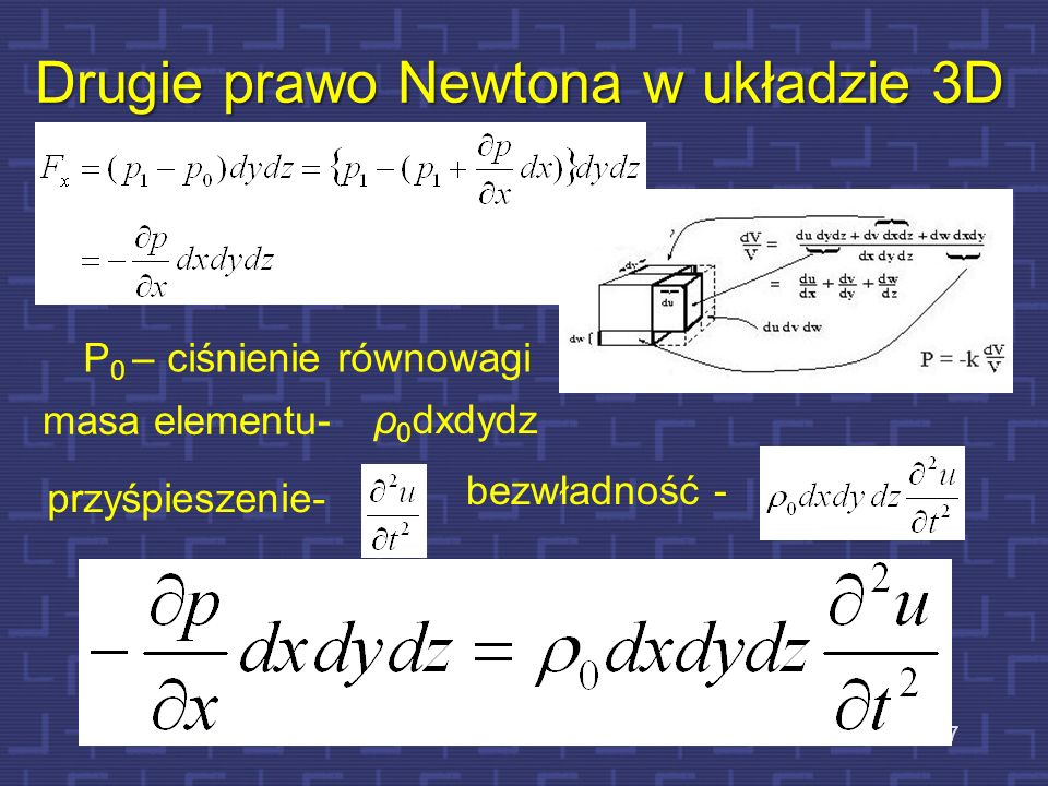 Drugie prawo Newtona w układzie 3D
