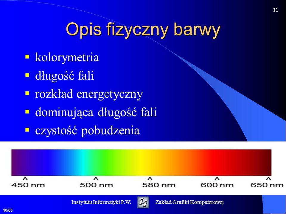 Opis fizyczny barwy kolorymetria długość fali rozkład energetyczny