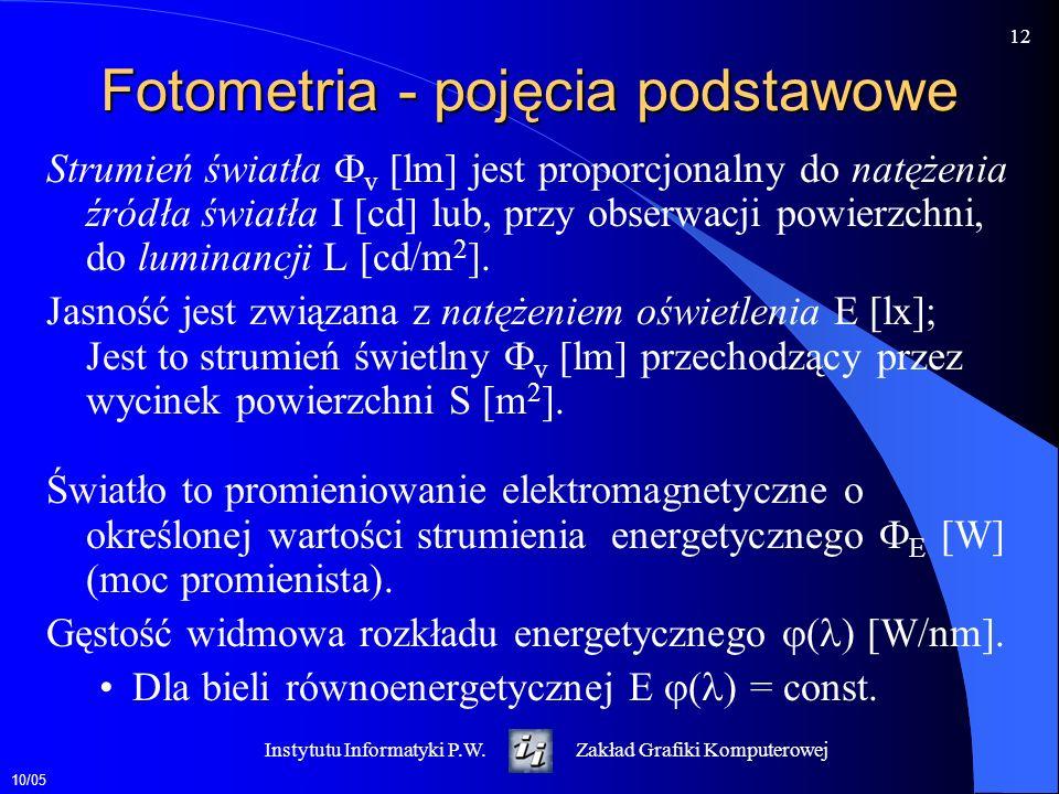 Fotometria - pojęcia podstawowe