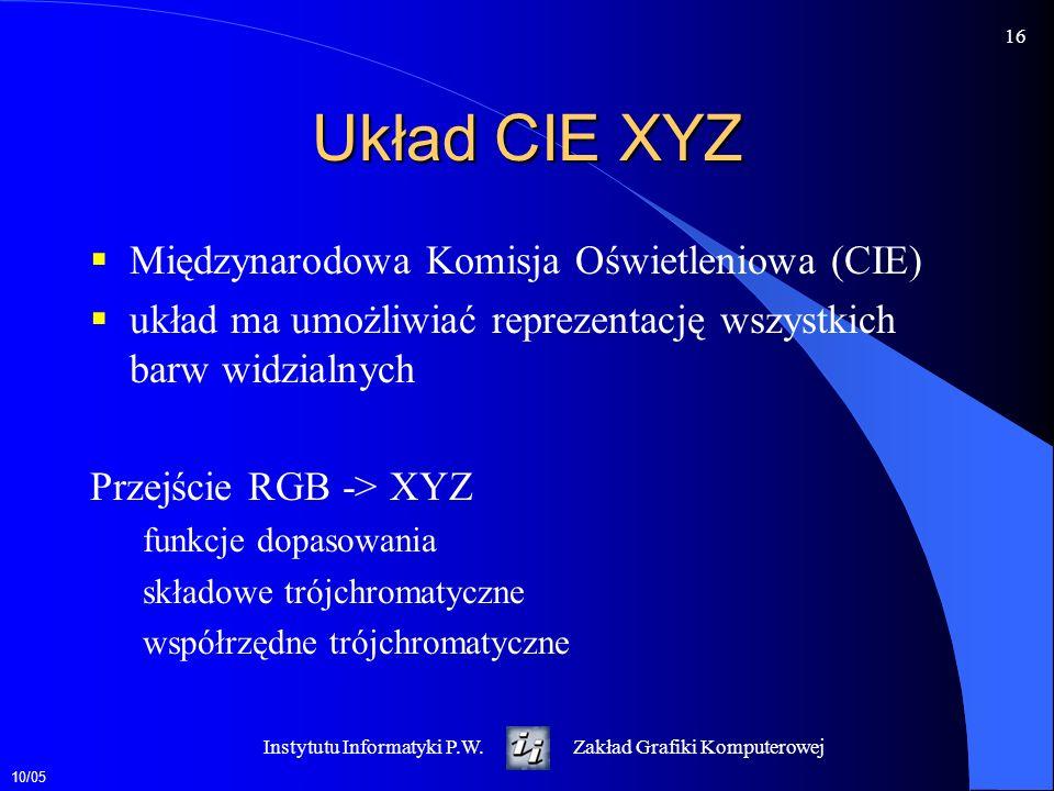 Układ CIE XYZ Międzynarodowa Komisja Oświetleniowa (CIE)