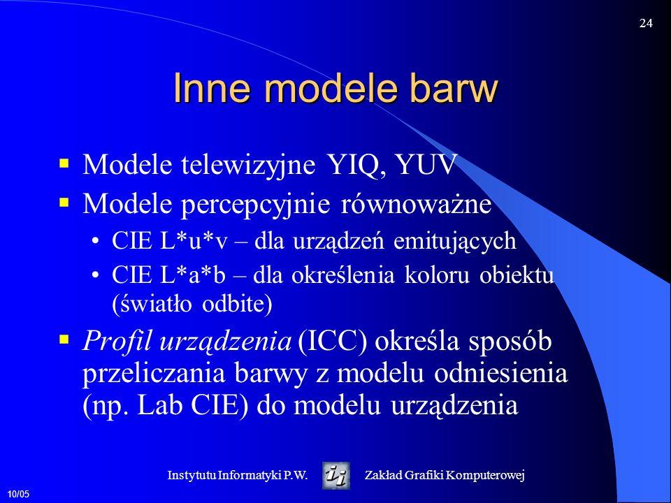 Inne modele barw Modele telewizyjne YIQ, YUV