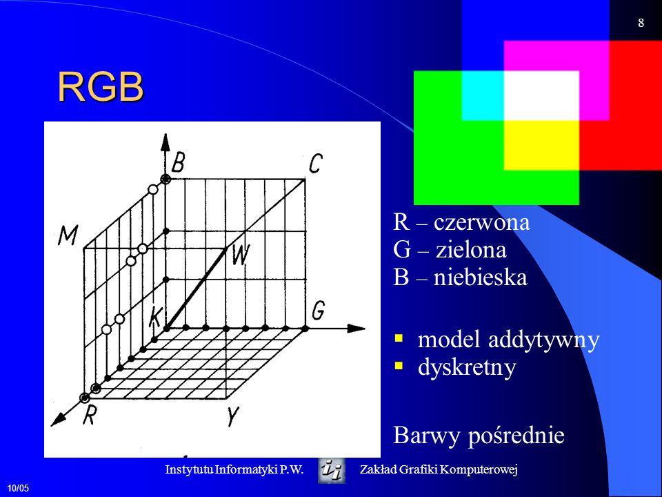 RGB R – czerwona G – zielona B – niebieska model addytywny dyskretny
