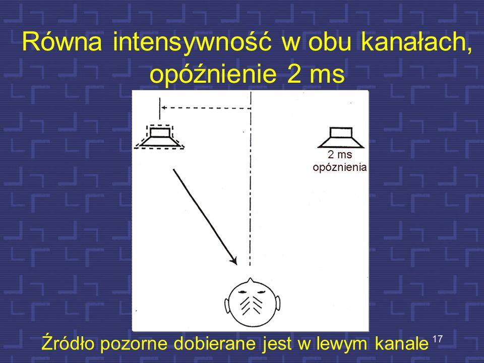 Równa intensywność w obu kanałach, opóźnienie 2 ms