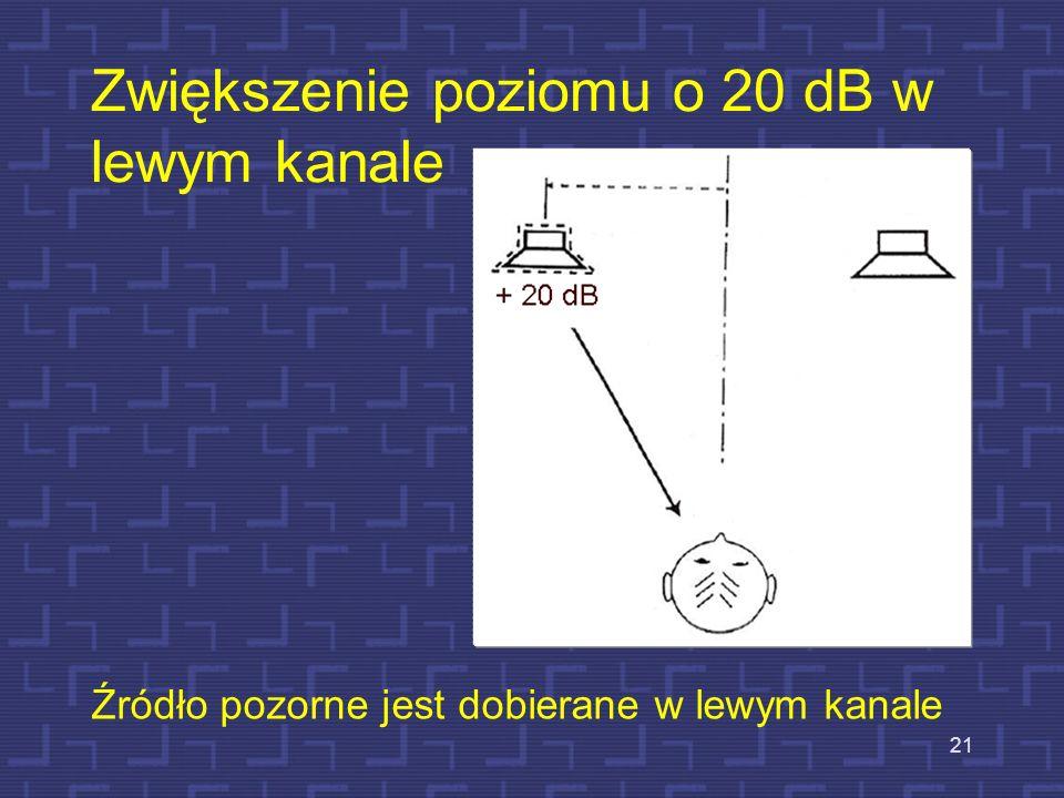 Zwiększenie poziomu o 20 dB w lewym kanale