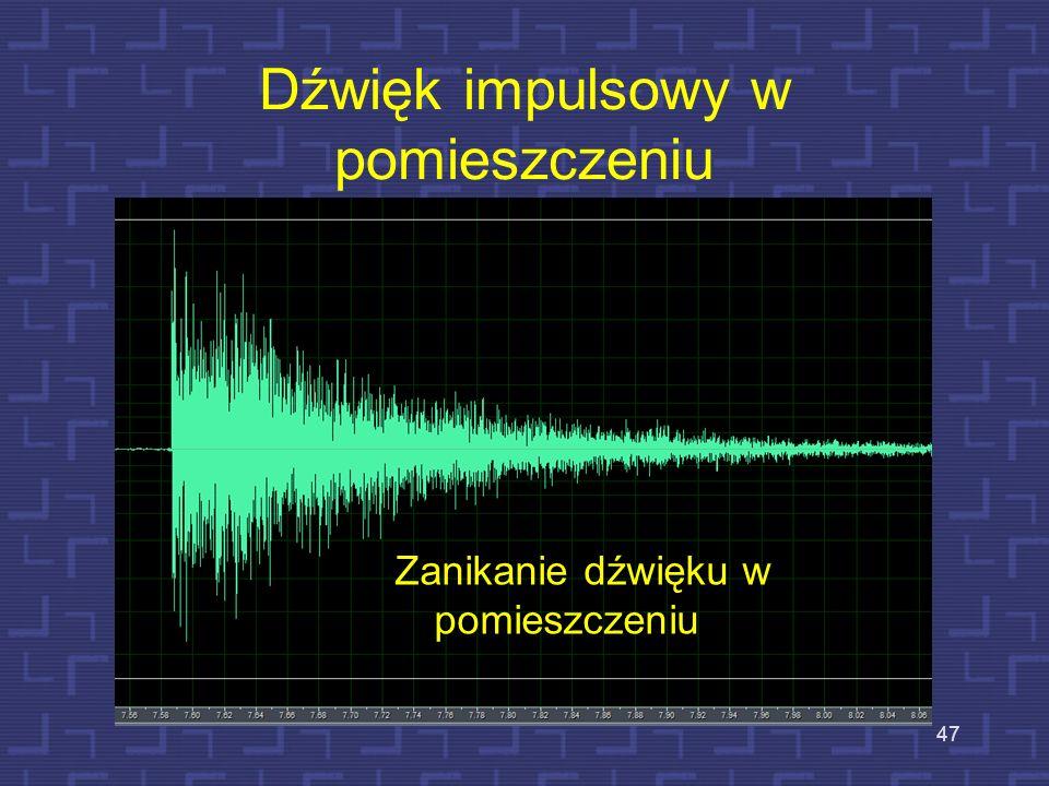 Dźwięk impulsowy w pomieszczeniu