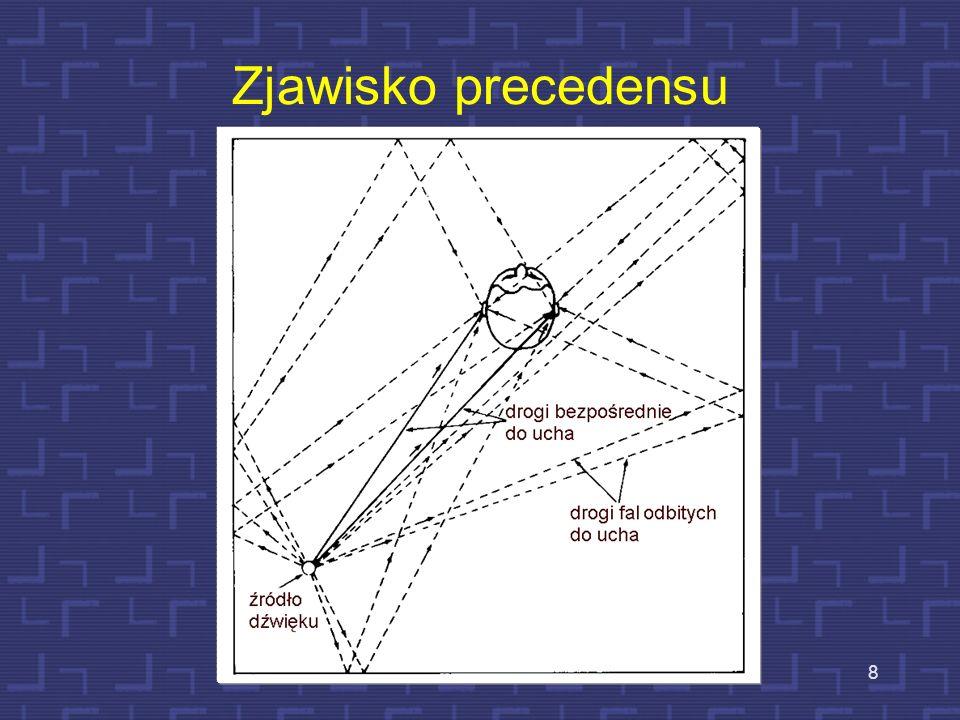 Zjawisko precedensu