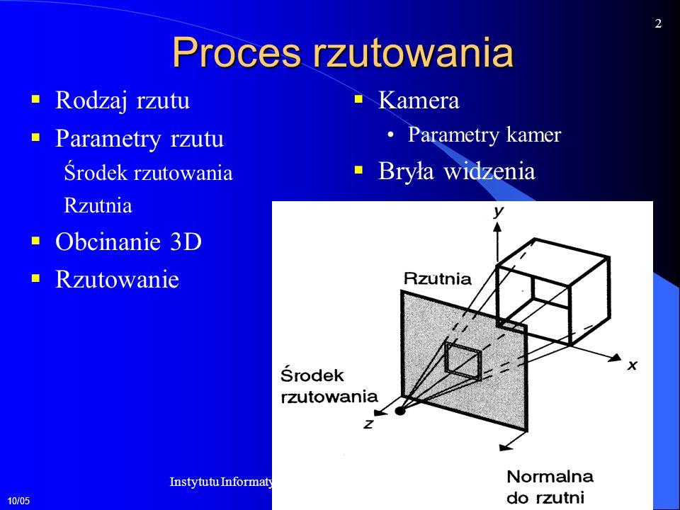 Proces rzutowania Rodzaj rzutu Parametry rzutu Obcinanie 3D Rzutowanie