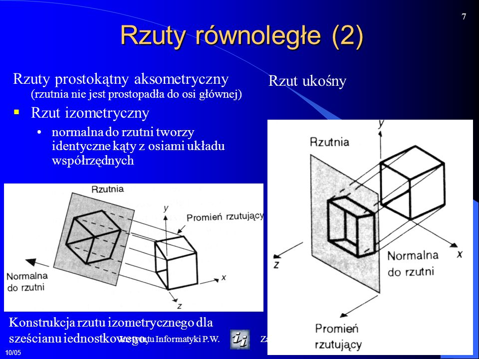 Rzuty równoległe (2)Rzuty prostokątny aksometryczny (rzutnia nie jest prostopadła do osi głównej) Rzut izometryczny.