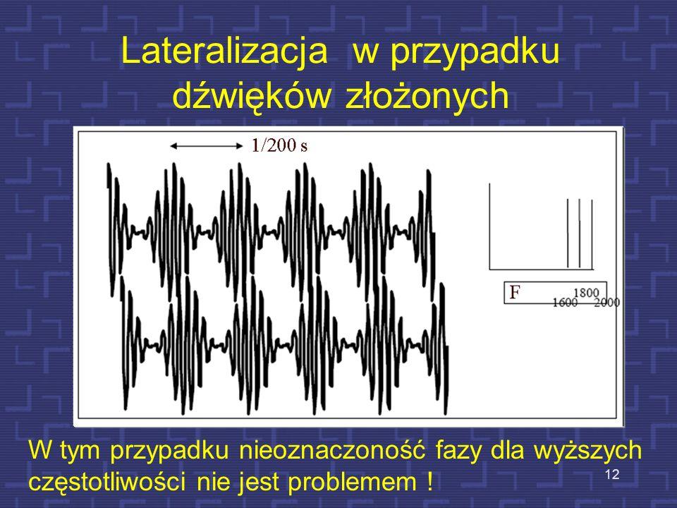 Lateralizacja w przypadku dźwięków złożonych