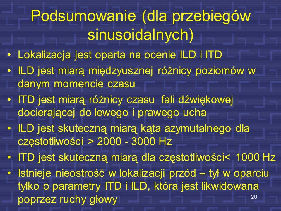 Podsumowanie (dla przebiegów sinusoidalnych)