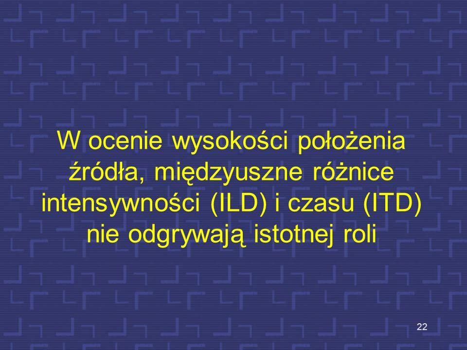 W ocenie wysokości położenia źródła, międzyuszne różnice intensywności (ILD) i czasu (ITD) nie odgrywają istotnej roli