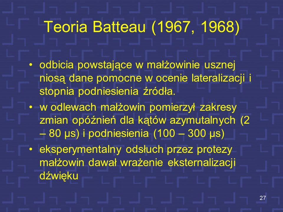 Teoria Batteau (1967, 1968) odbicia powstające w małżowinie usznej niosą dane pomocne w ocenie lateralizacji i stopnia podniesienia źródła.
