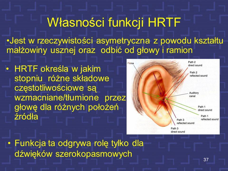 Własności funkcji HRTF