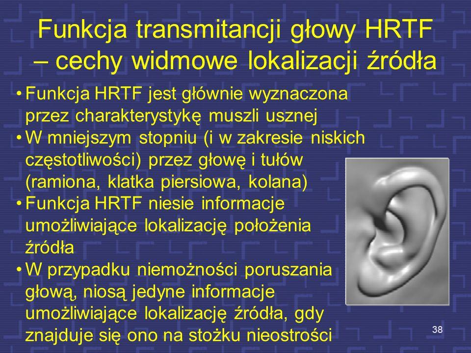 Funkcja transmitancji głowy HRTF – cechy widmowe lokalizacji źródła