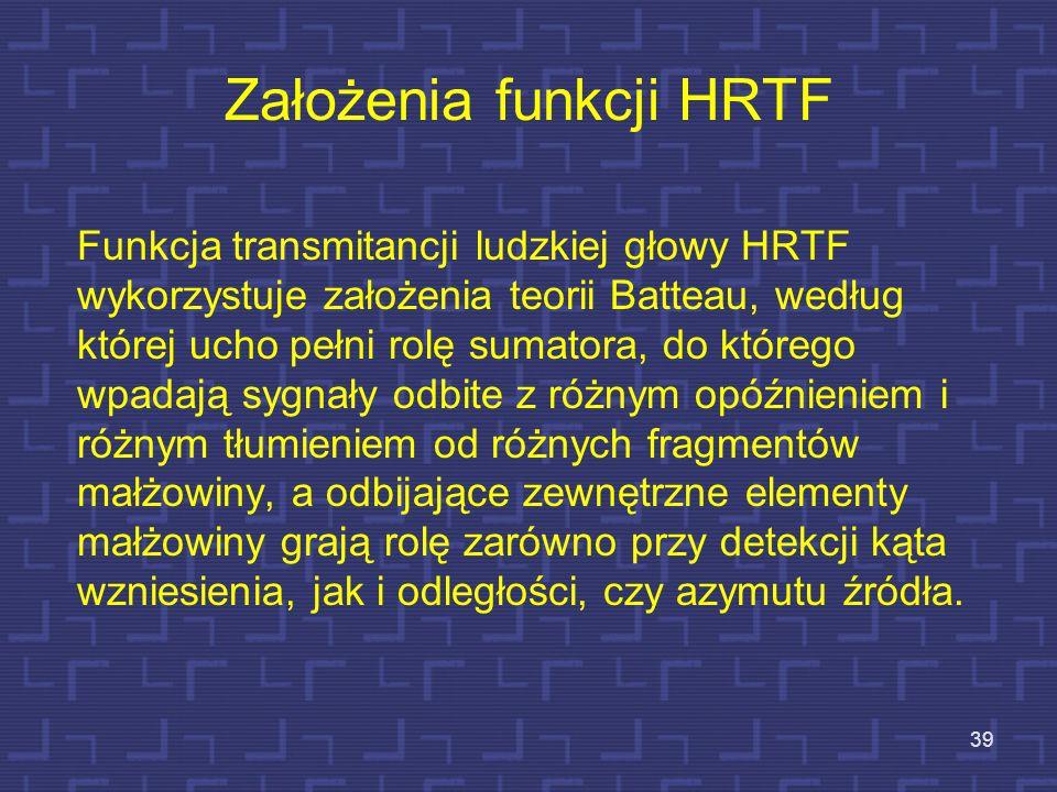 Założenia funkcji HRTF