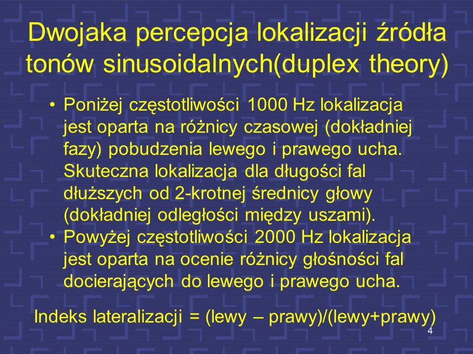 Indeks lateralizacji = (lewy – prawy)/(lewy+prawy)