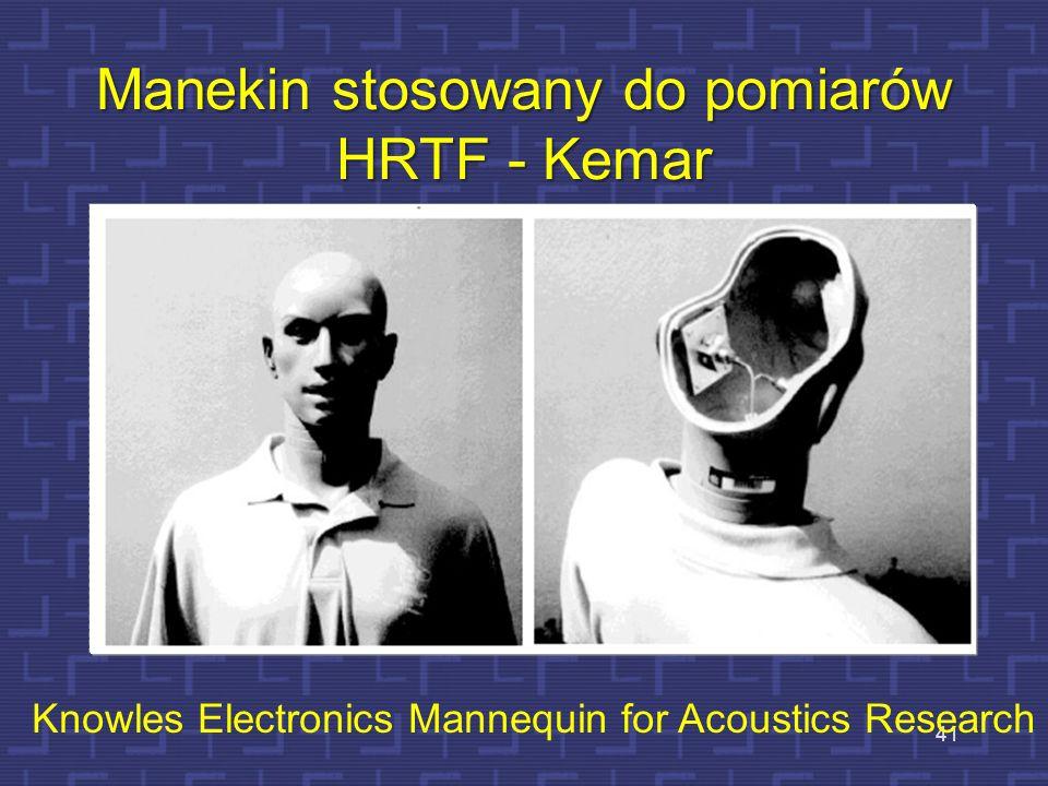 Manekin stosowany do pomiarów HRTF - Kemar