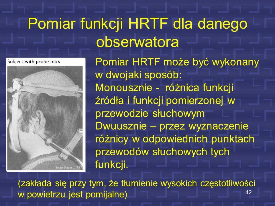 Pomiar funkcji HRTF dla danego obserwatora